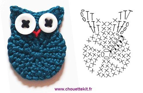 Graphic of owl with buttons
